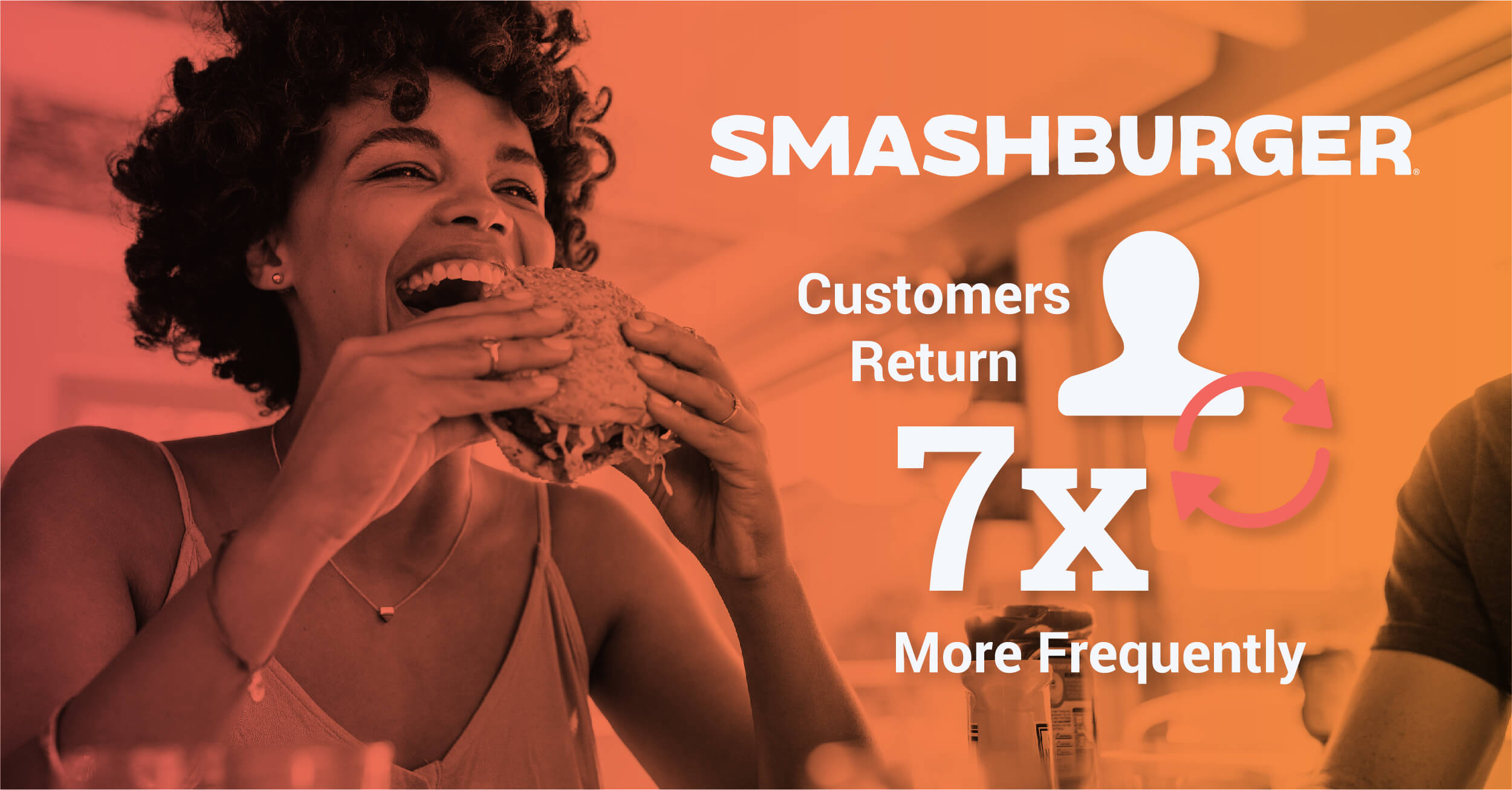 Recurrency Brings Smashburger Customers Back