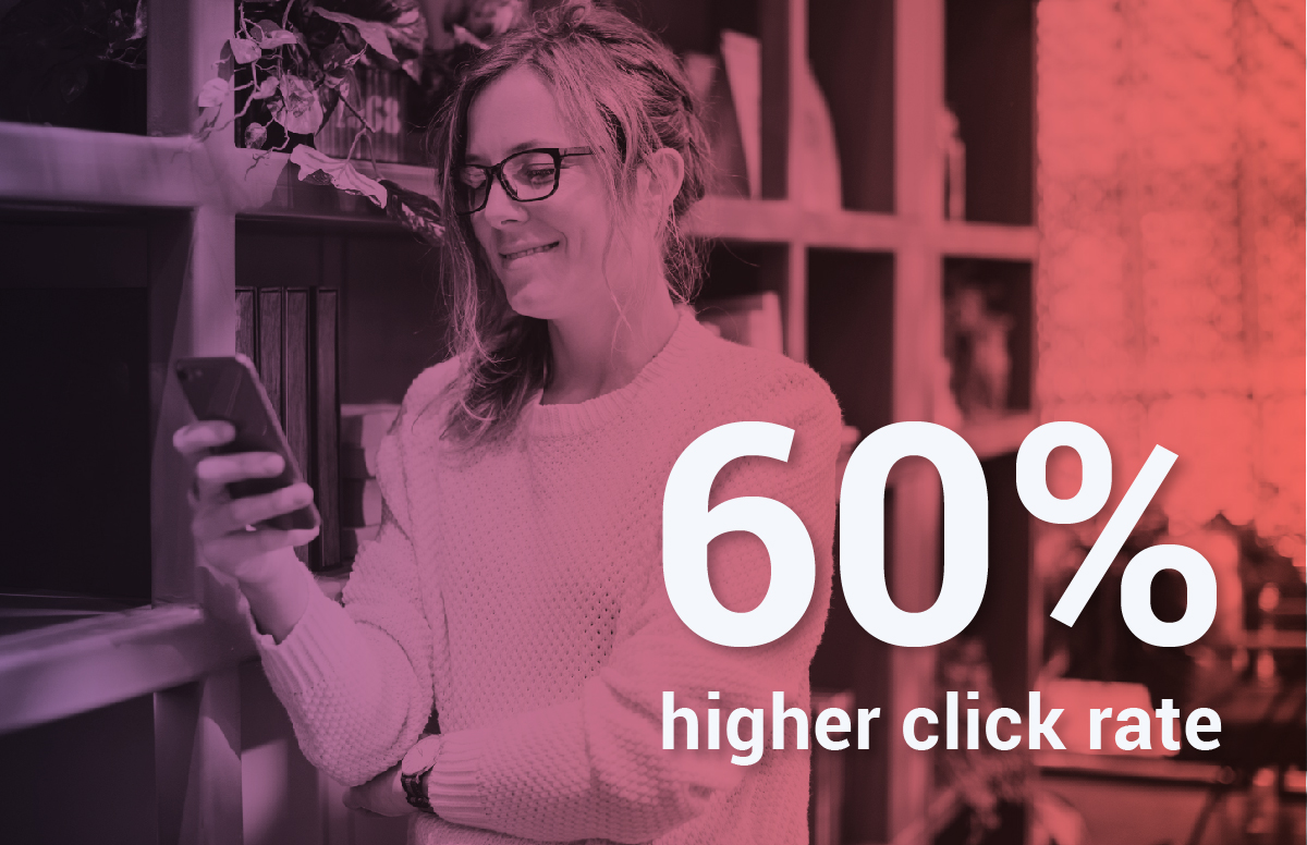 60% Higher Click Rates Than SMS