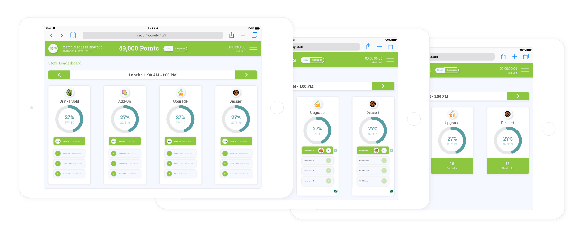 Dashboarding Tools to Motivate by Employee, Store, Shift, and More